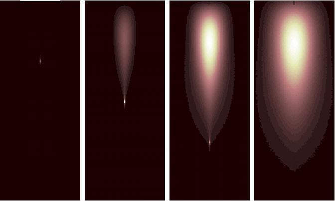 Рис.4. Моделирование двухфотонного возбуждения флуорофора для глубин фокусировки (слева направо) 300, 500, 700 и 1000 мкм.